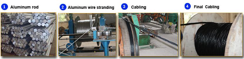 ABC (Aerial Bundle) Cable- AS/NZS 3560.1 (AL/XLPE) producing process