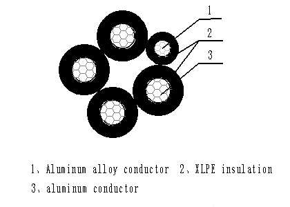 3+1+k coreNFC 33209 standard structure abc cable